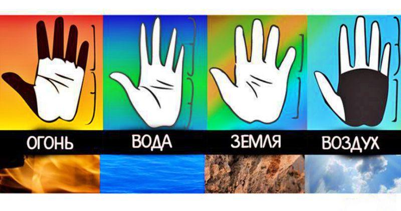 Огонь или земля: определите свой темперамент по форме рук